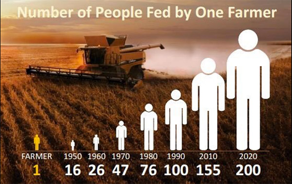 Pesticides = nourriture de qualité = autonomie alimentaire !